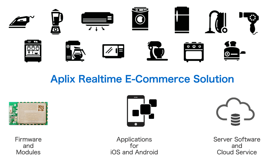 Aplix Realtime E-Commerce Solution